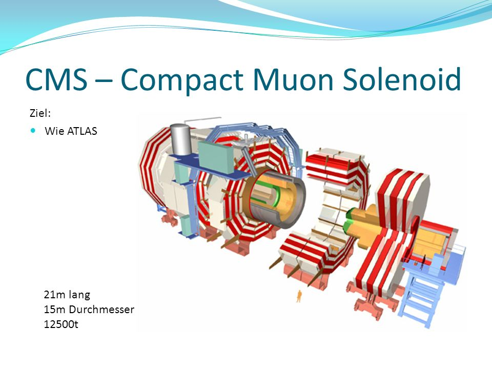 CMS – Compact Muon Solenoid
