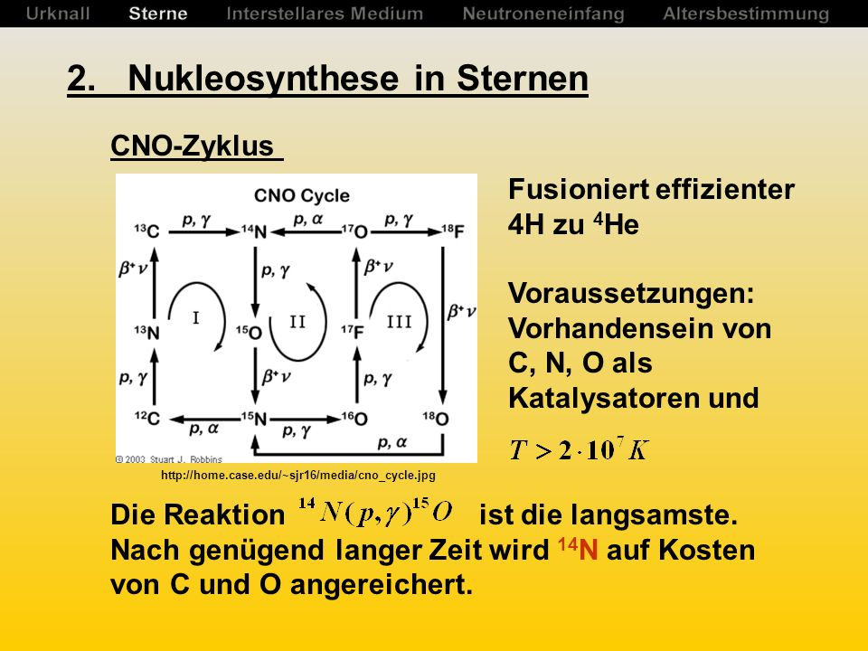2. Nukleosynthese in Sternen