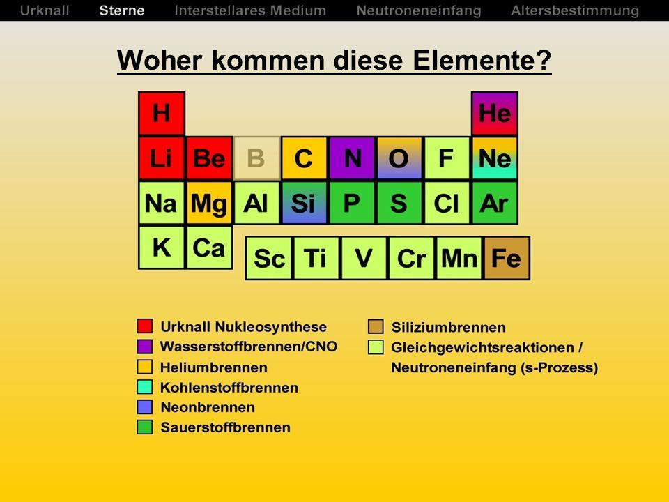 Woher kommen diese Elemente