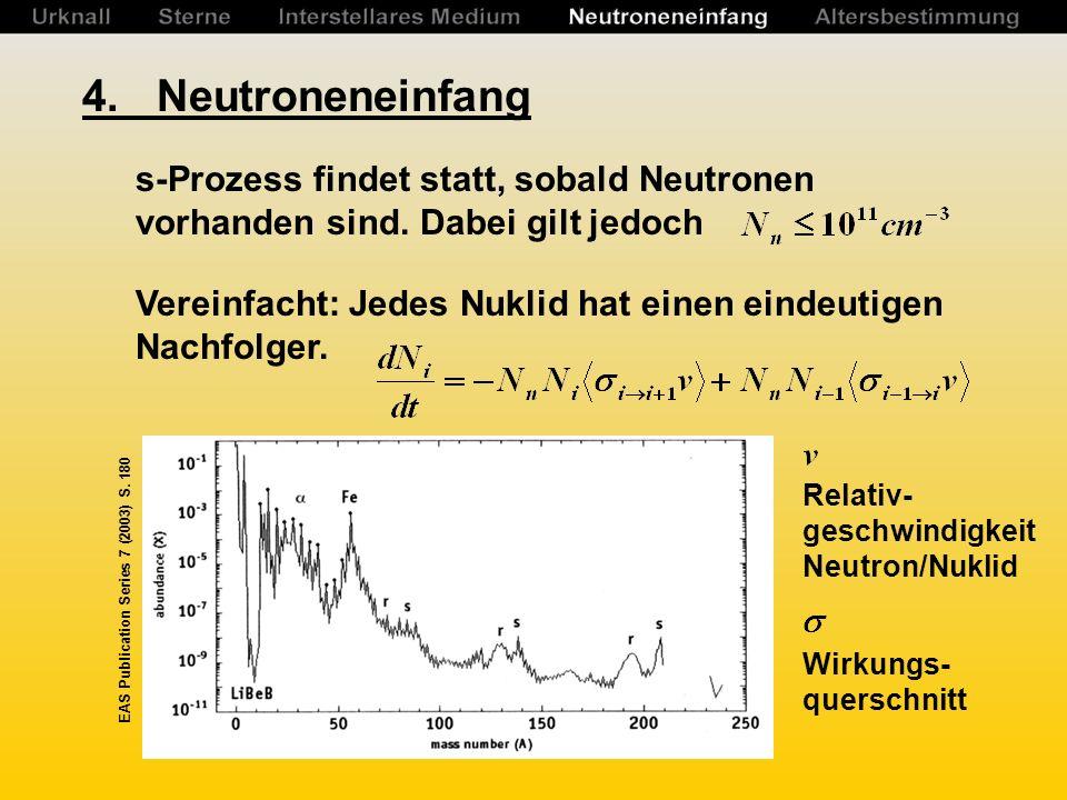 4. Neutroneneinfang s-Prozess findet statt, sobald Neutronen