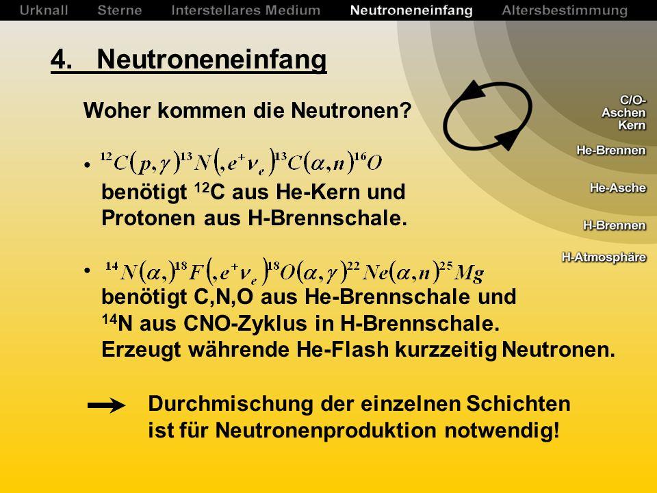 4. Neutroneneinfang Woher kommen die Neutronen