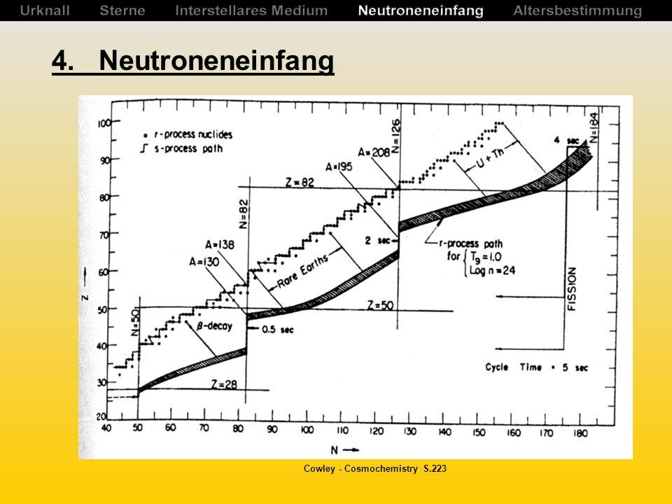 4. Neutroneneinfang Cowley - Cosmochemistry S.223