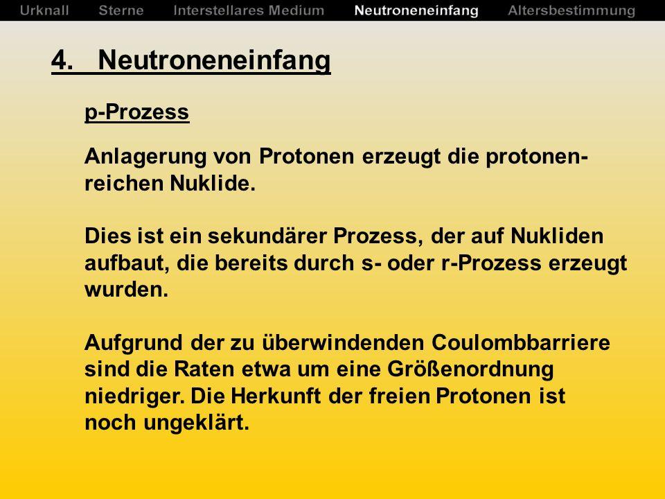 4. Neutroneneinfang p-Prozess