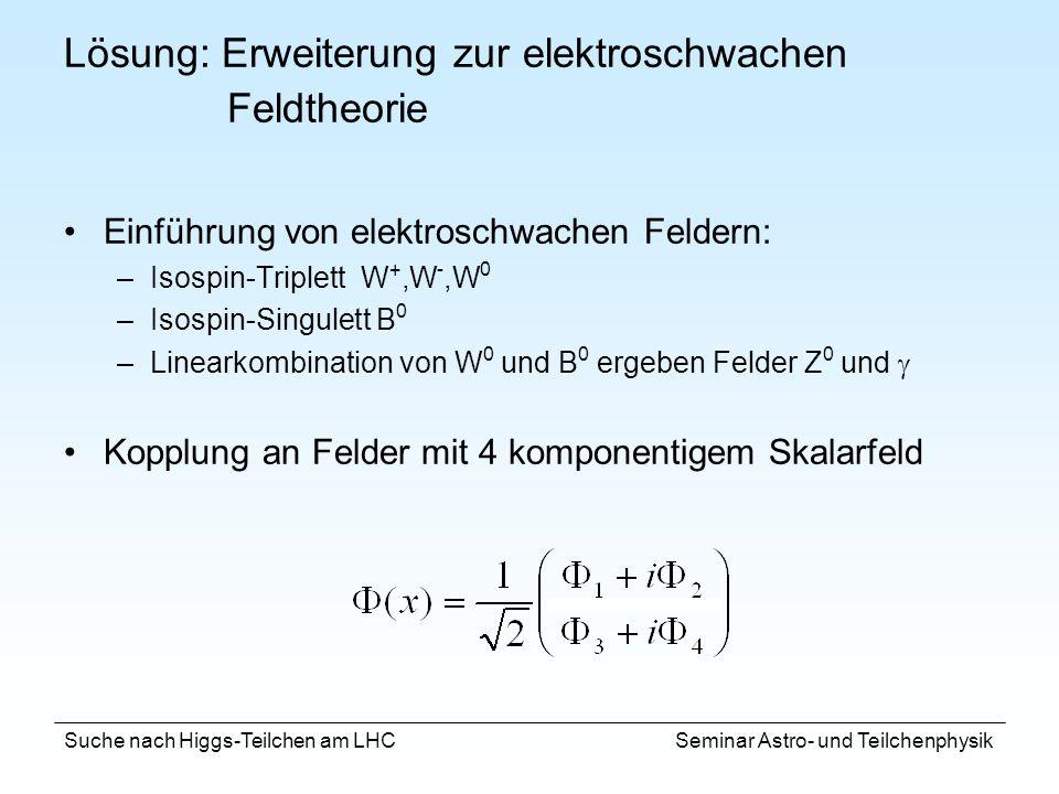 Lösung: Erweiterung zur elektroschwachen Feldtheorie