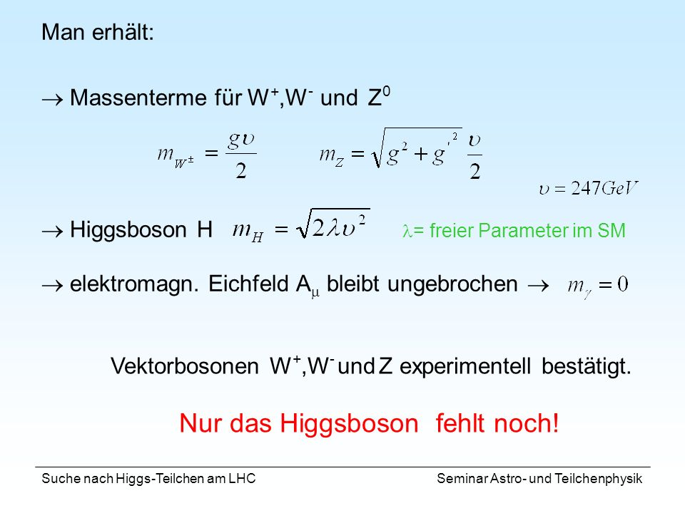 Nur das Higgsboson fehlt noch!