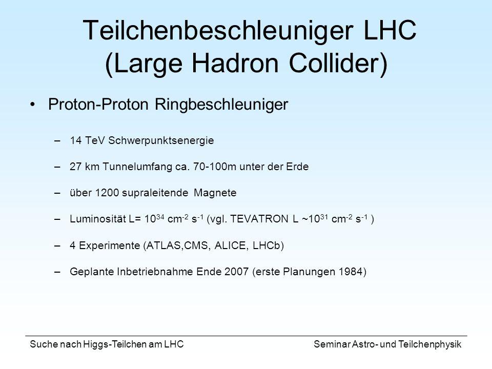 Teilchenbeschleuniger LHC (Large Hadron Collider)