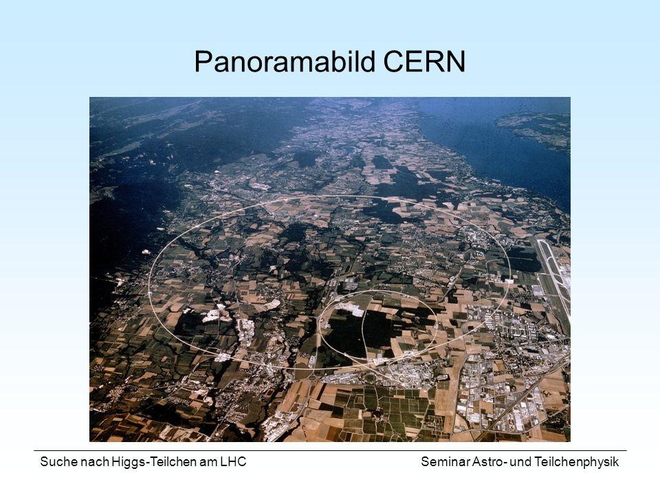 Panoramabild CERN Suche nach Higgs-Teilchen am LHC Seminar Astro- und Teilchenphysik.