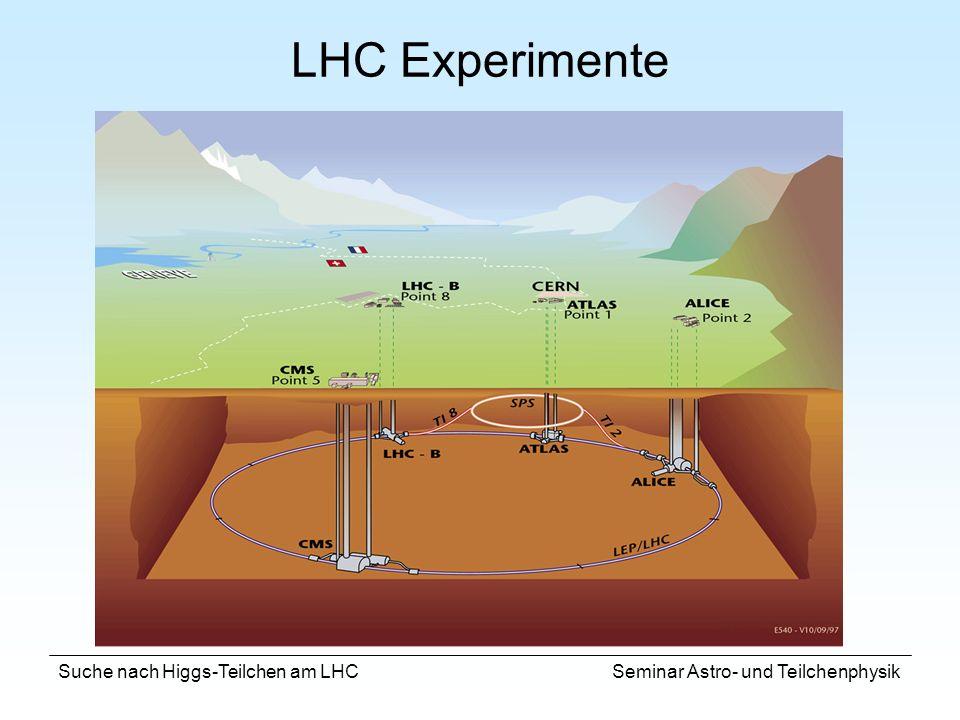 LHC Experimente Suche nach Higgs-Teilchen am LHC Seminar Astro- und Teilchenphysik.