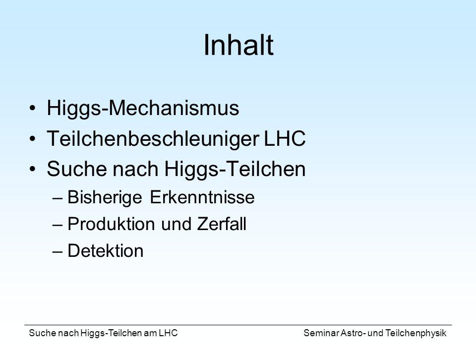 Inhalt Higgs-Mechanismus Teilchenbeschleuniger LHC