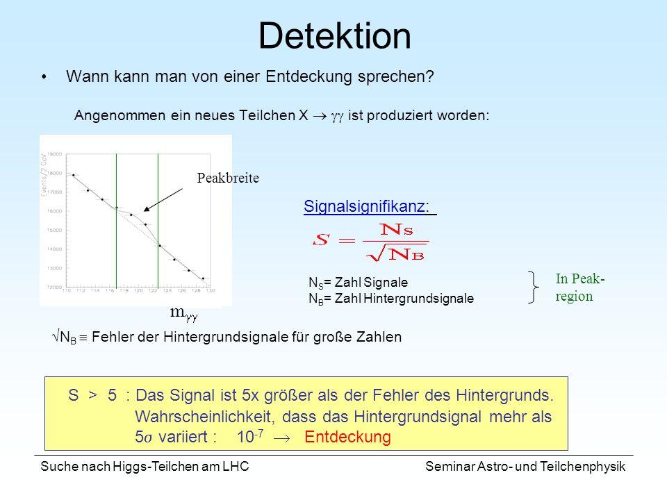 Detektion Wann kann man von einer Entdeckung sprechen Angenommen ein neues Teilchen X   ist produziert worden: