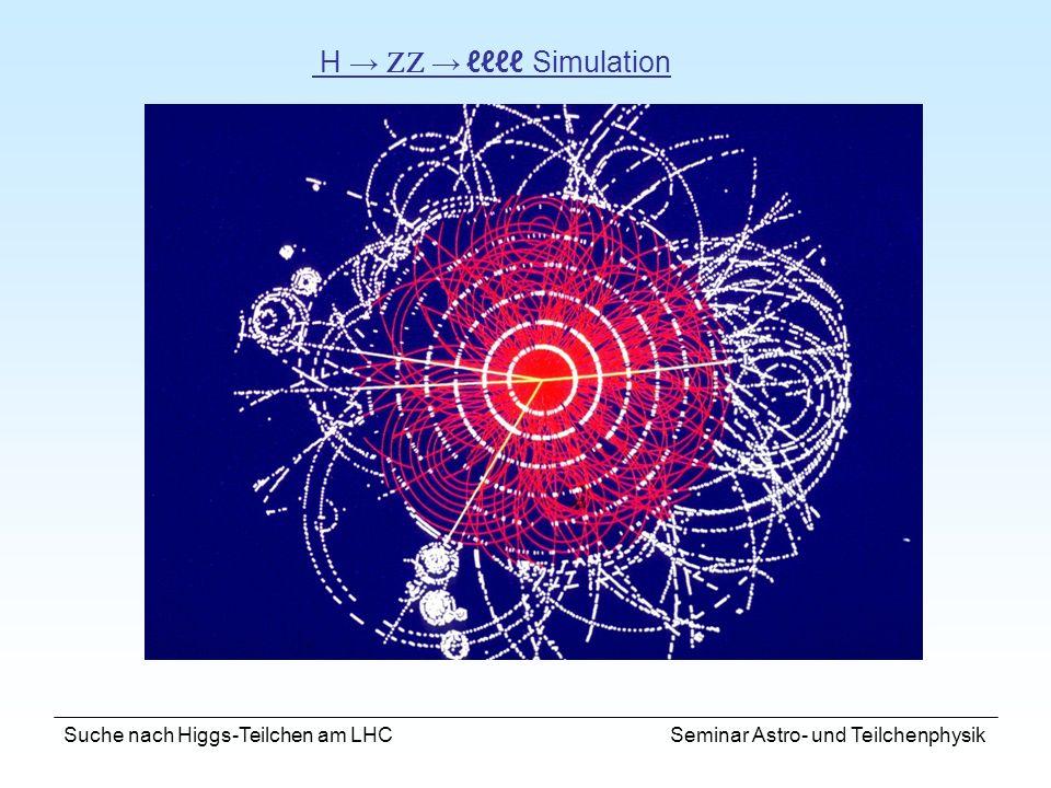 H → ZZ → ℓℓℓℓ Simulation Suche nach Higgs-Teilchen am LHC Seminar Astro- und Teilchenphysik.