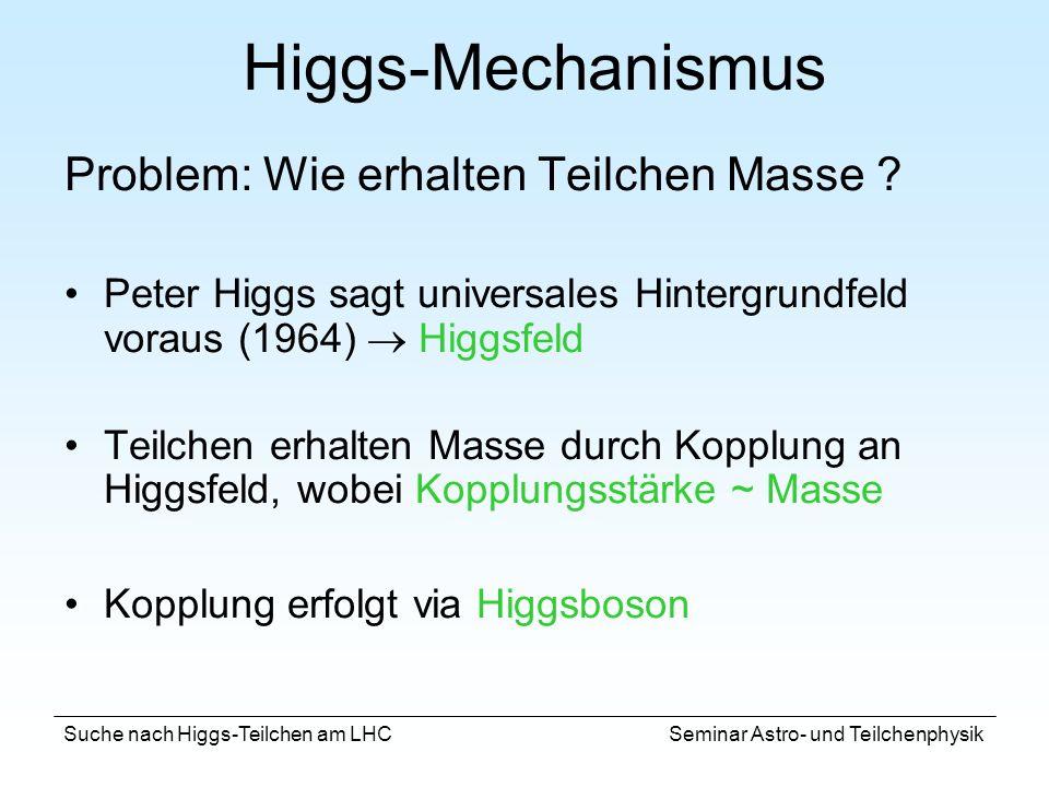 Higgs-Mechanismus Problem: Wie erhalten Teilchen Masse