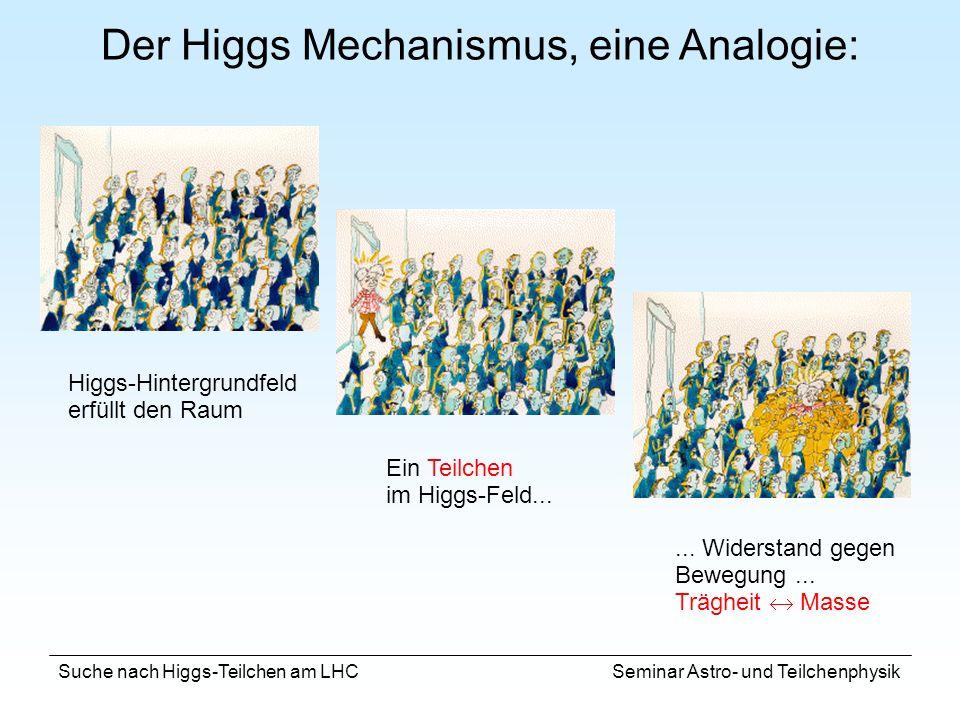 Der Higgs Mechanismus, eine Analogie: