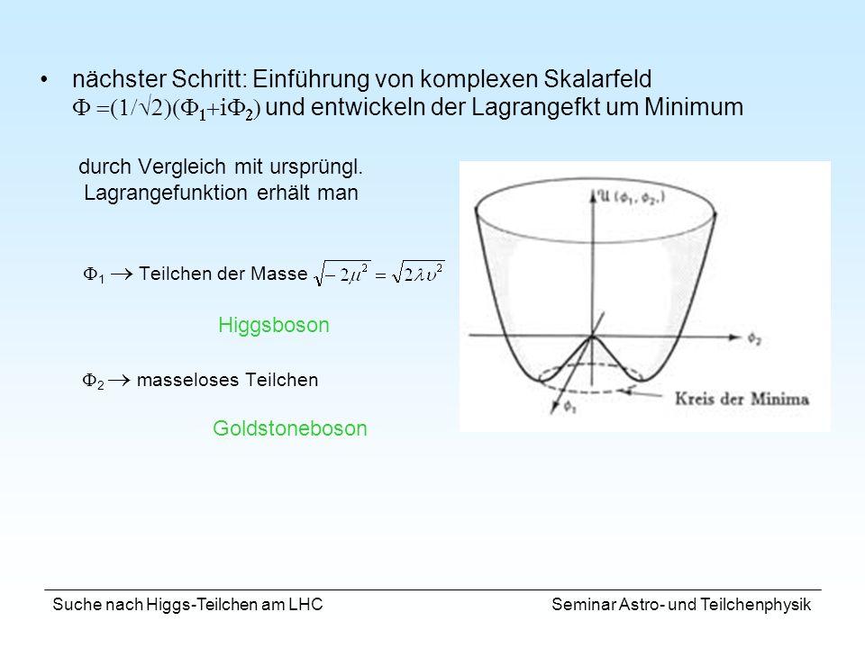 nächster Schritt: Einführung von komplexen Skalarfeld