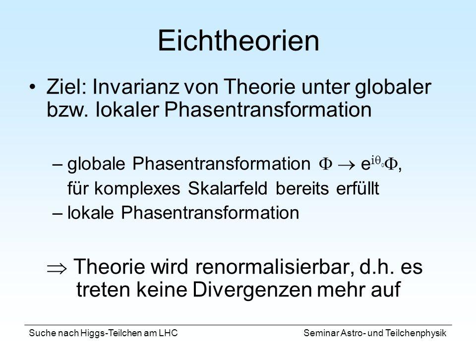 Eichtheorien Ziel: Invarianz von Theorie unter globaler bzw. lokaler Phasentransformation. globale Phasentransformation F  eiq0F,