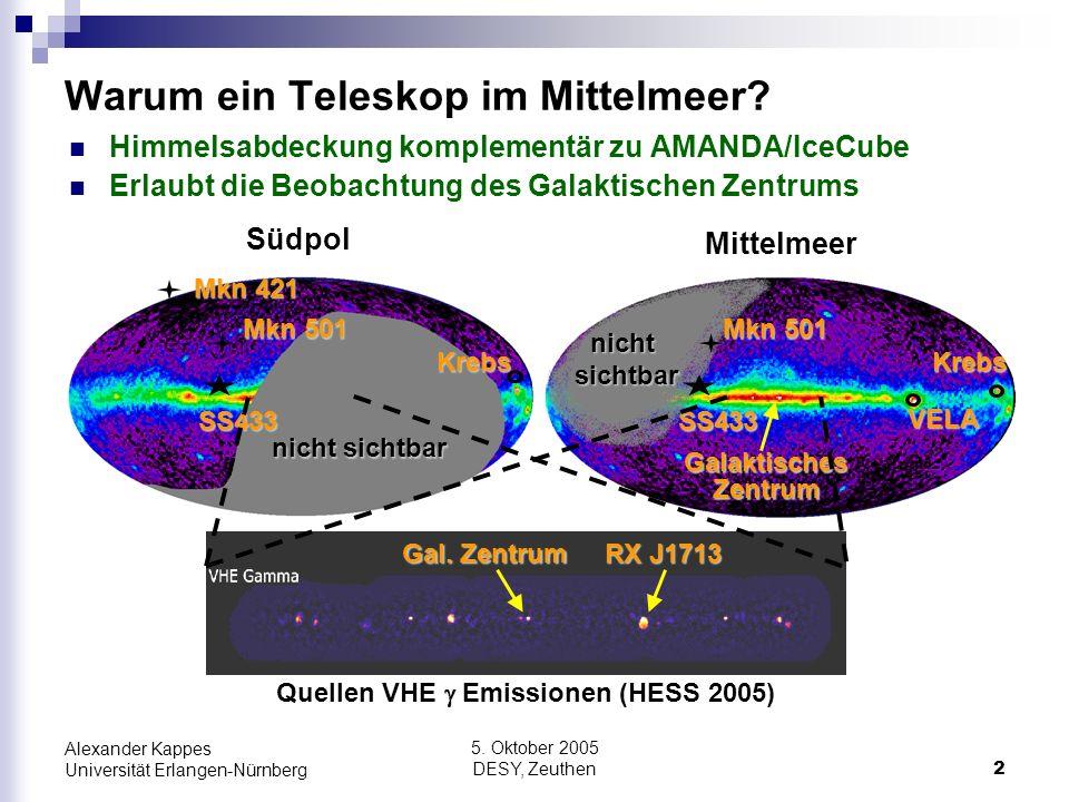 Warum ein Teleskop im Mittelmeer