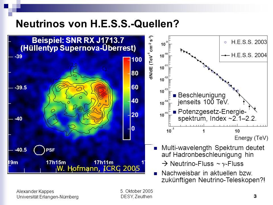 Neutrinos von H.E.S.S.-Quellen