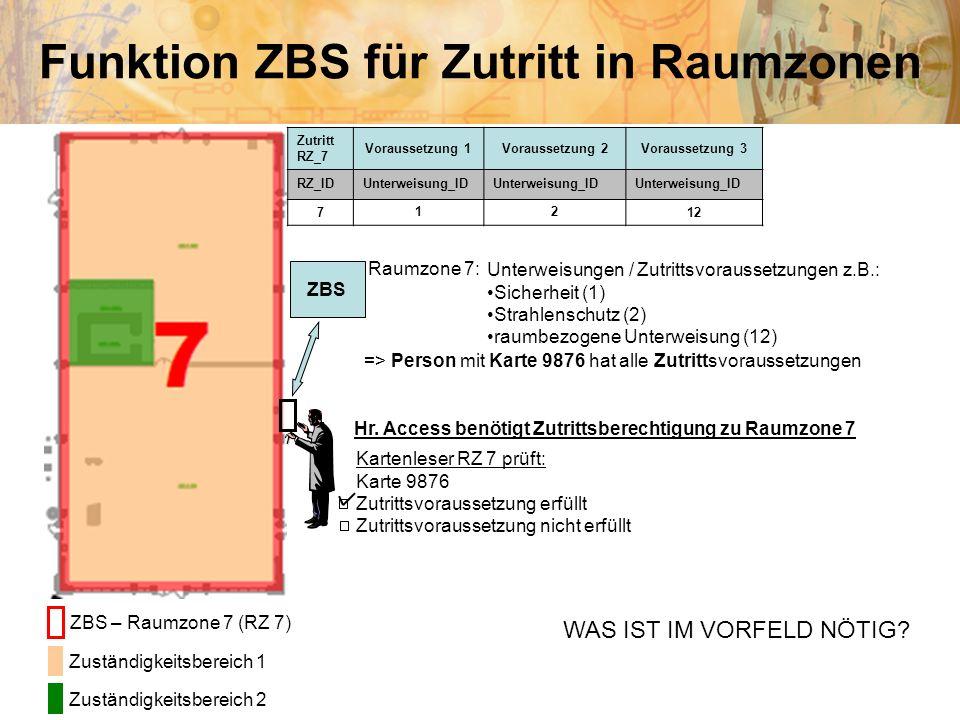 Funktion ZBS für Zutritt in Raumzonen