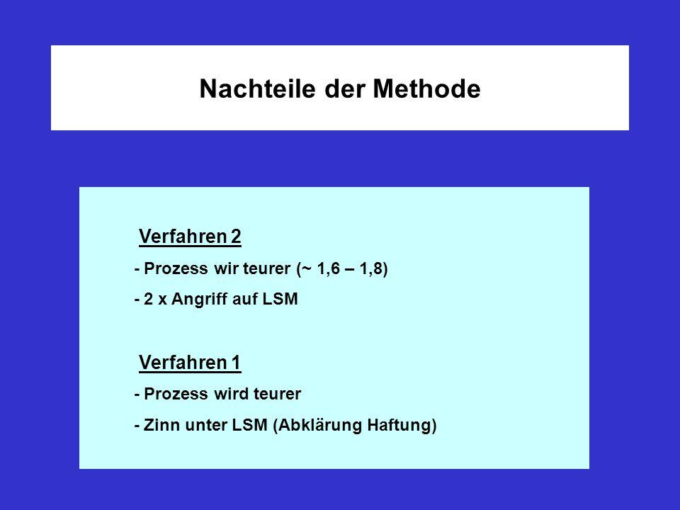 Nachteile der Methode Verfahren 2 Verfahren 1