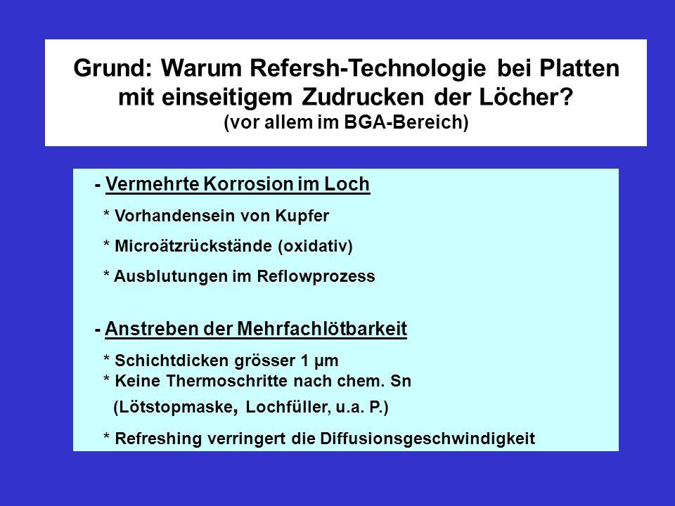 Grund: Warum Refersh-Technologie bei Platten mit einseitigem Zudrucken der Löcher (vor allem im BGA-Bereich)