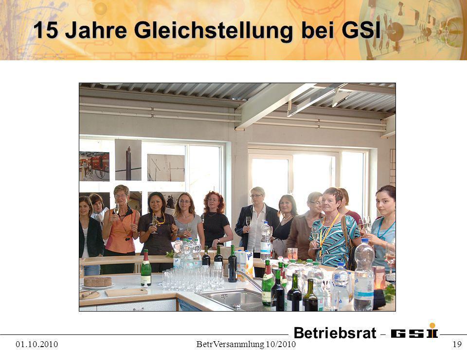 15 Jahre Gleichstellung bei GSI