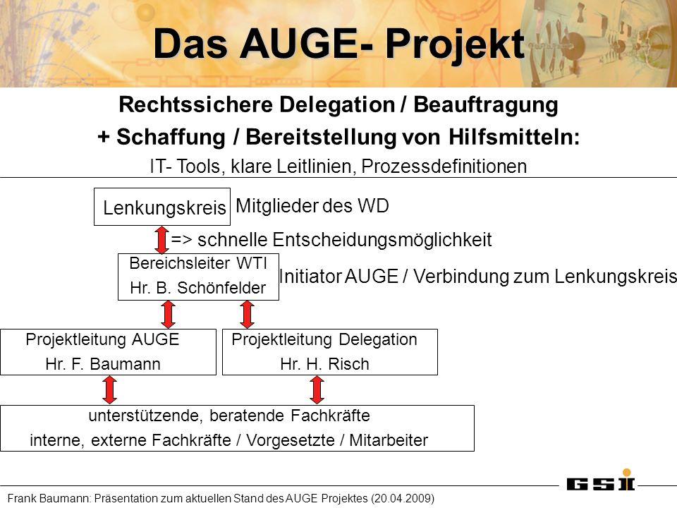Das AUGE- Projekt Rechtssichere Delegation / Beauftragung