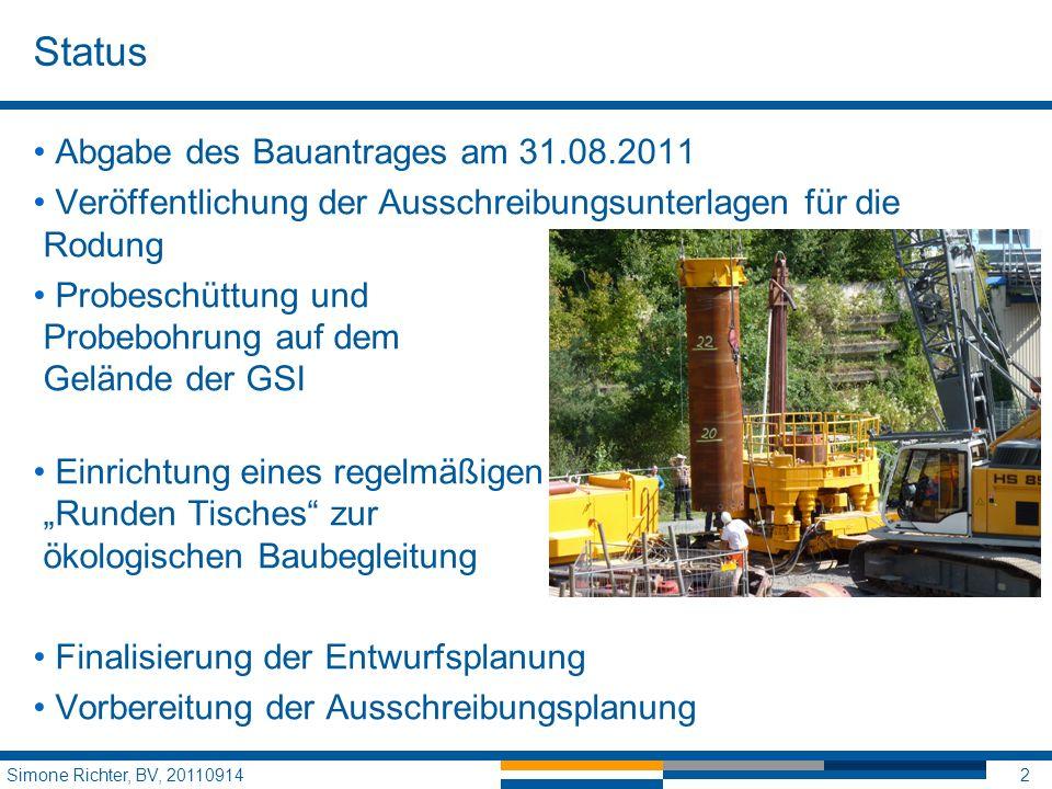 Status Abgabe des Bauantrages am 31.08.2011