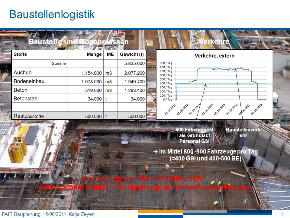 Baustellenlogistik Baustoffe und Bodenmassen Verkehre