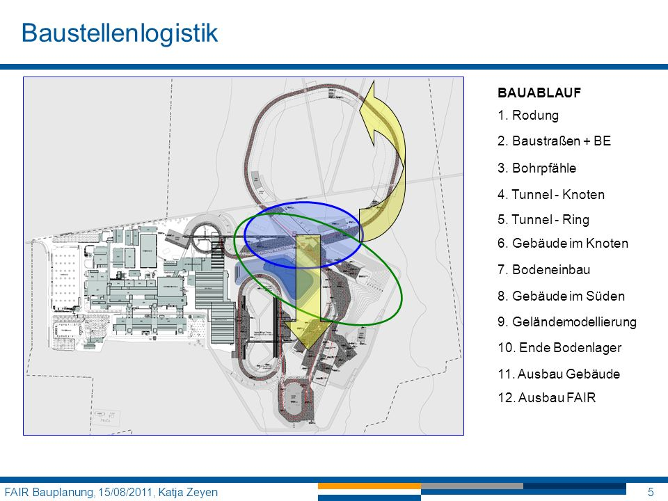 Baustellenlogistik BAUABLAUF 1. Rodung 2. Baustraßen + BE