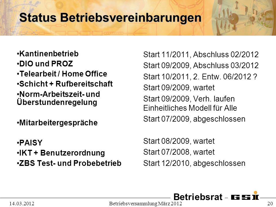 Status Betriebsvereinbarungen