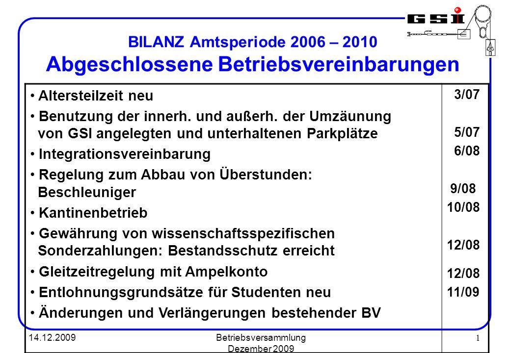 BILANZ Amtsperiode 2006 – 2010 Abgeschlossene Betriebsvereinbarungen