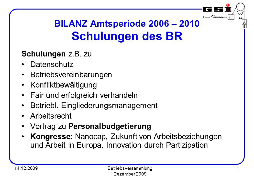 BILANZ Amtsperiode 2006 – 2010 Schulungen des BR