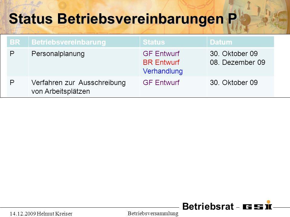 Status Betriebsvereinbarungen P