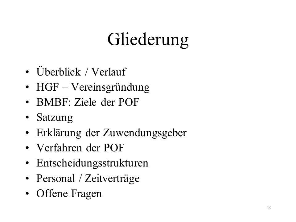 Gliederung Überblick / Verlauf HGF – Vereinsgründung
