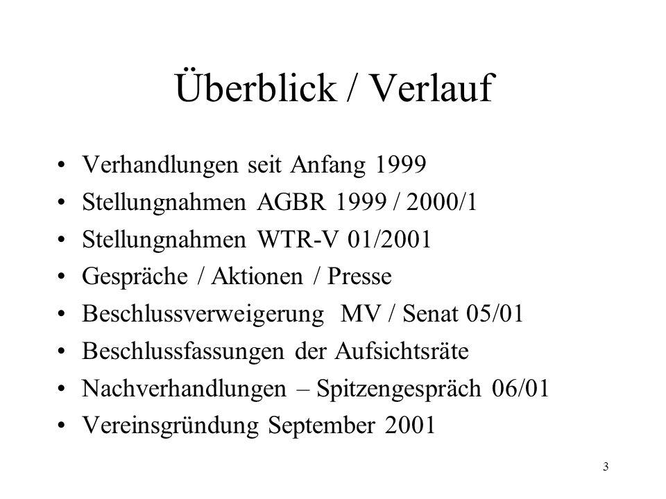 Überblick / Verlauf Verhandlungen seit Anfang 1999