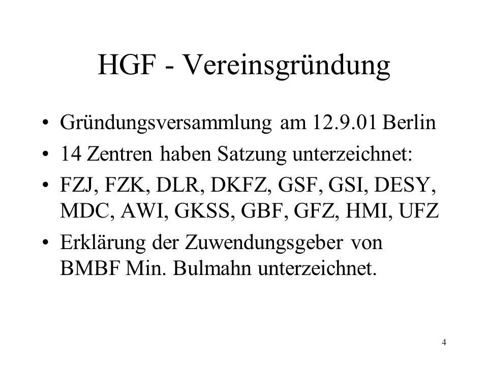 HGF - Vereinsgründung Gründungsversammlung am 12.9.01 Berlin