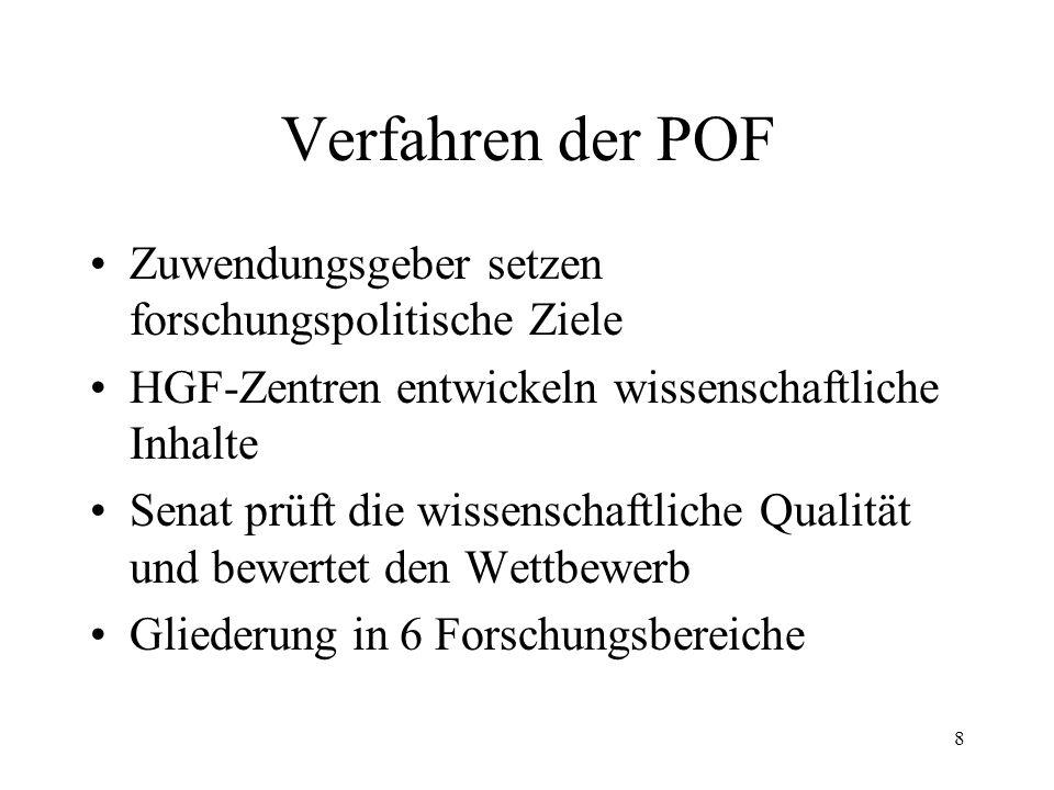Verfahren der POF Zuwendungsgeber setzen forschungspolitische Ziele