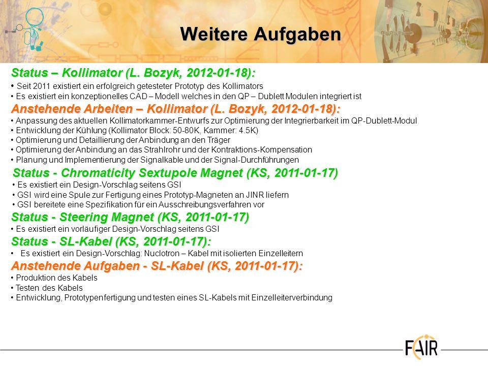 Weitere Aufgaben Status – Kollimator (L. Bozyk, 2012-01-18):