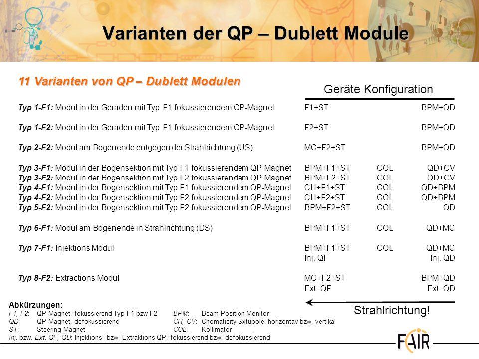 Varianten der QP – Dublett Module