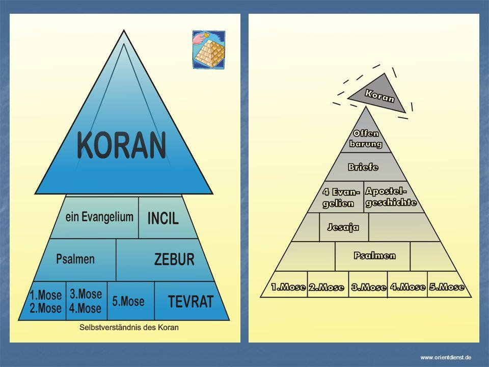 Selbst-verständnis des Korans