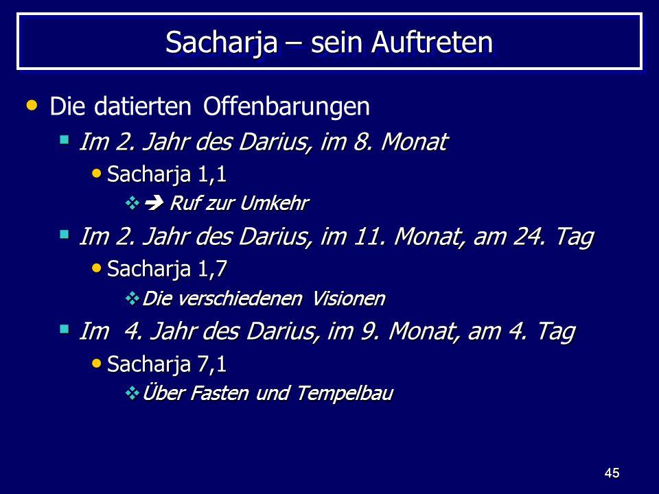 Sacharja – sein Auftreten