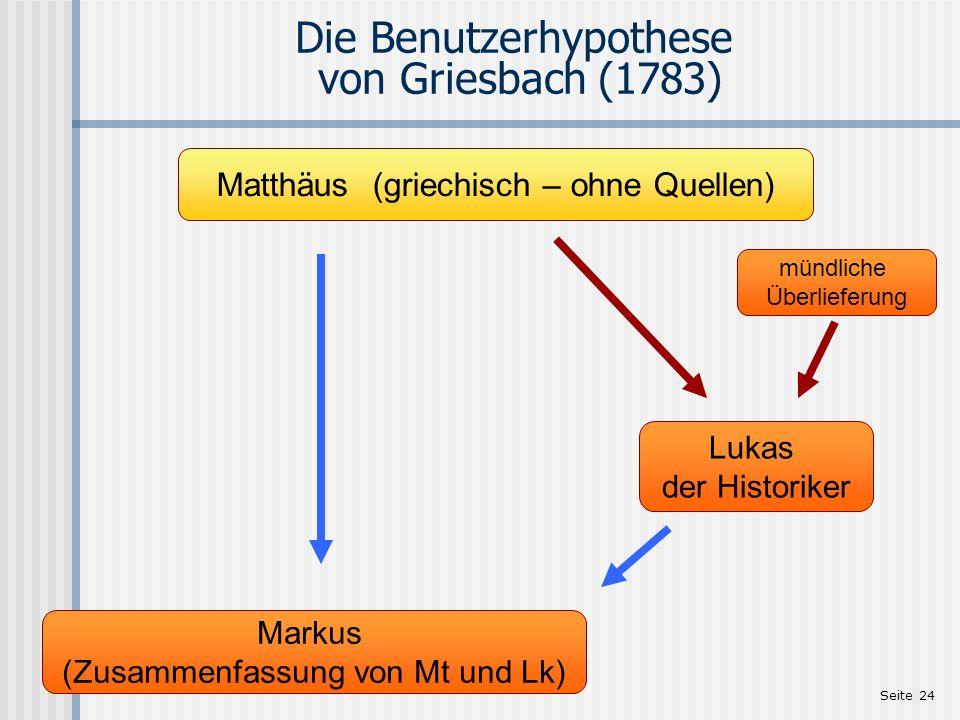 Die Benutzerhypothese von Griesbach (1783)