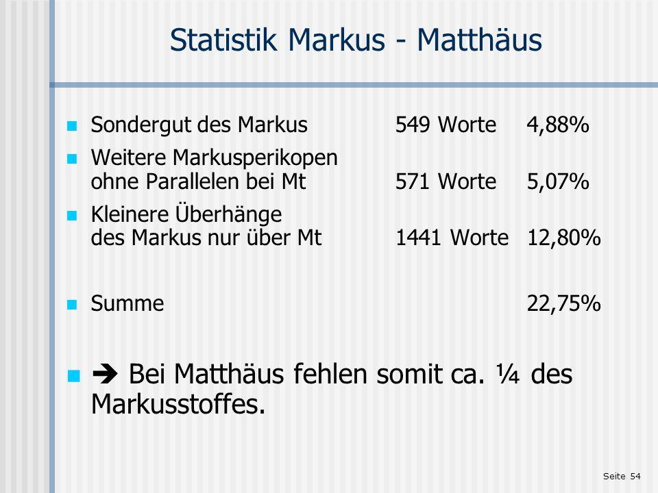 Statistik Markus - Matthäus