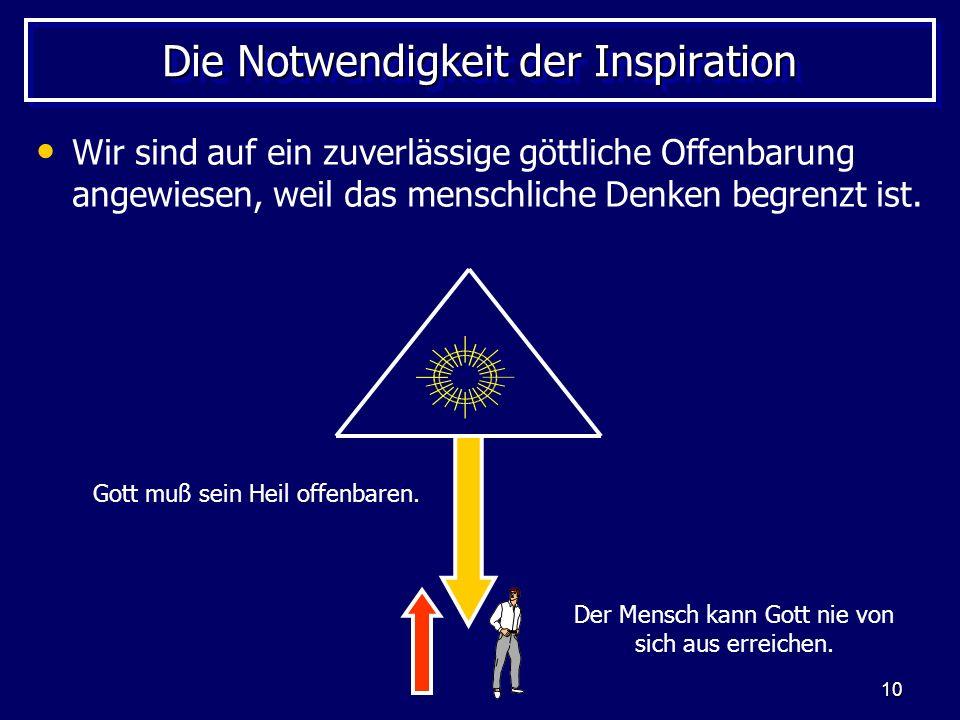 Die Notwendigkeit der Inspiration