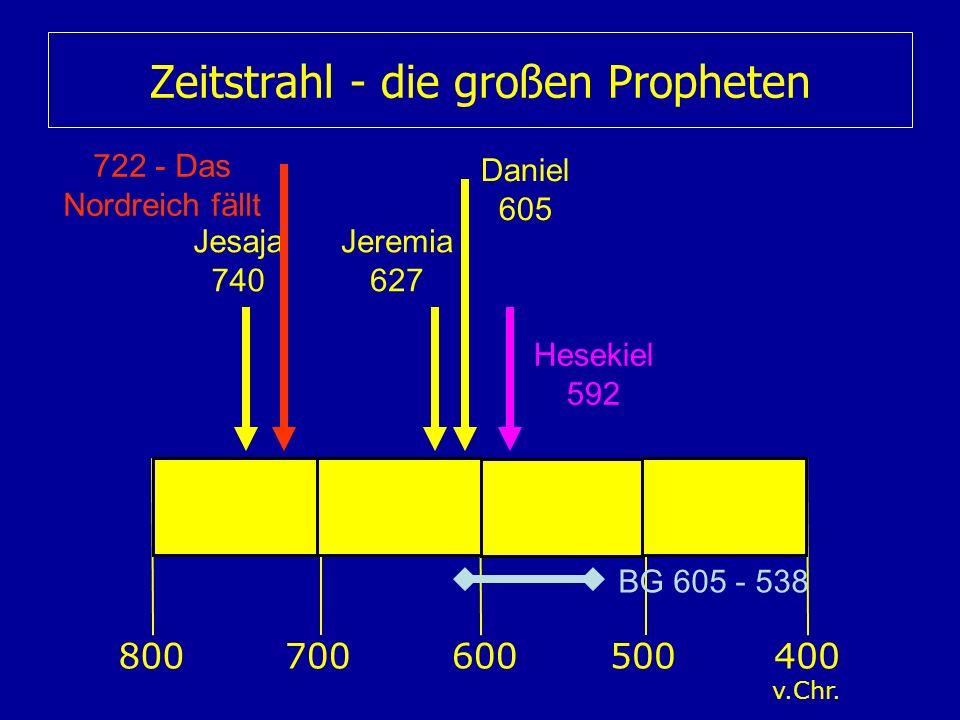 Zeitstrahl - die großen Propheten