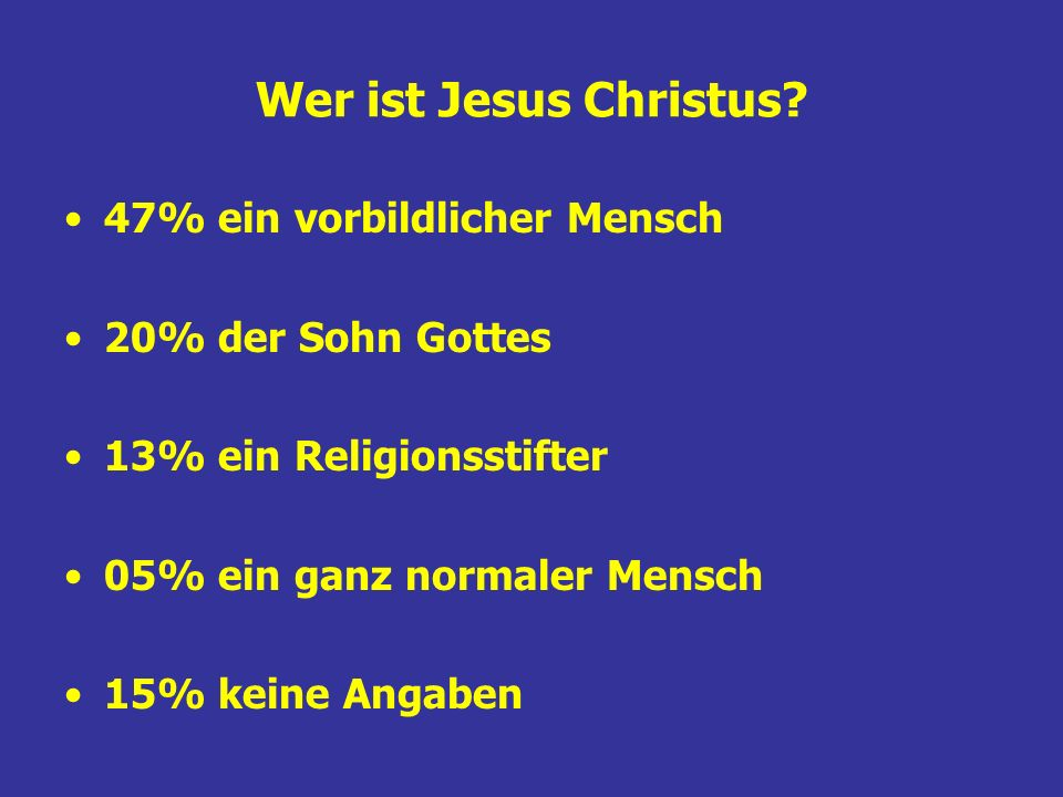 Wer ist Jesus Christus 47% ein vorbildlicher Mensch