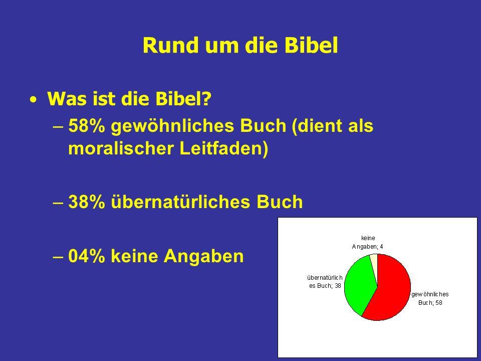 Rund um die Bibel Was ist die Bibel