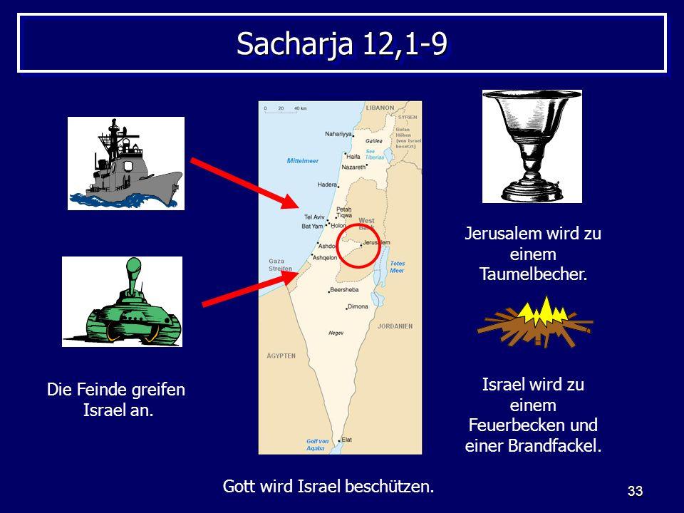 Sacharja 12,1-9 Jerusalem wird zu einem Taumelbecher.