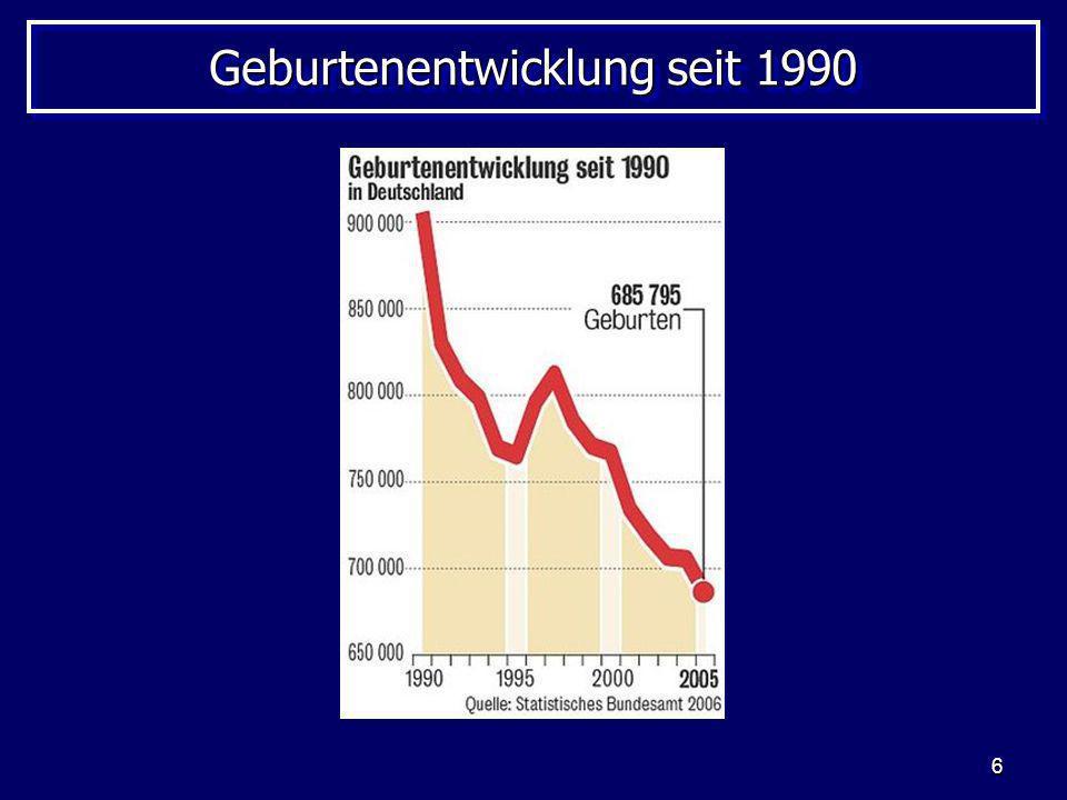 Geburtenentwicklung seit 1990