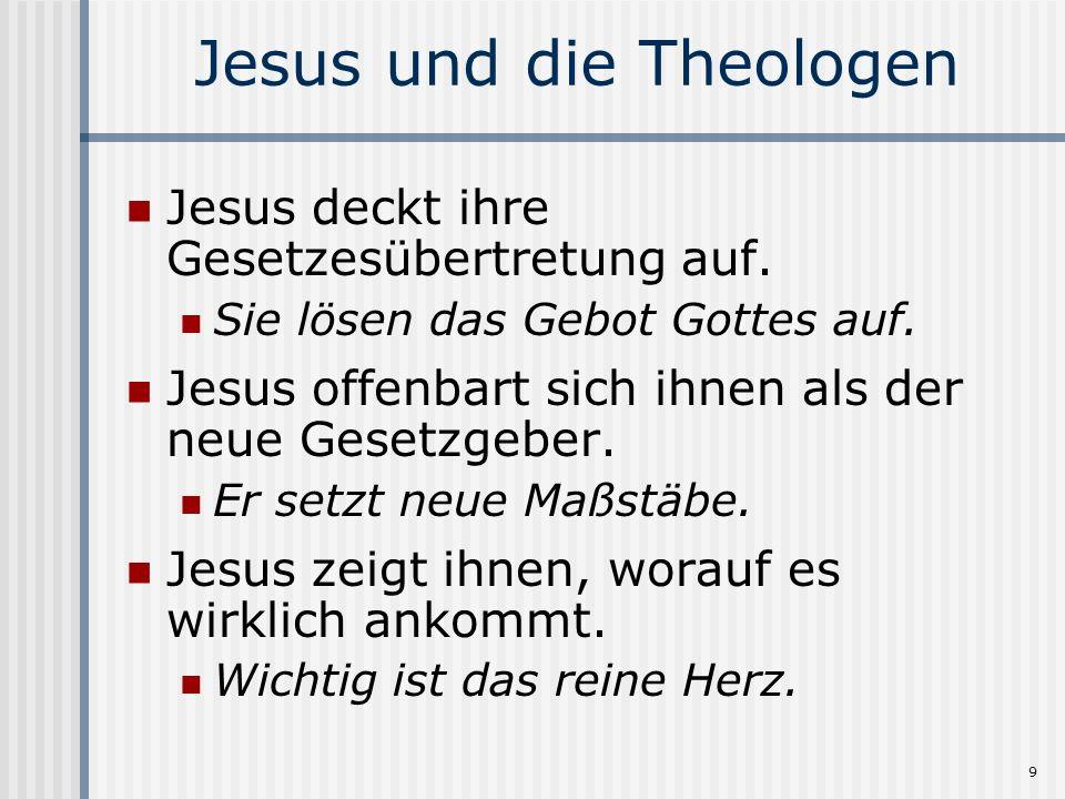 Jesus und die Theologen
